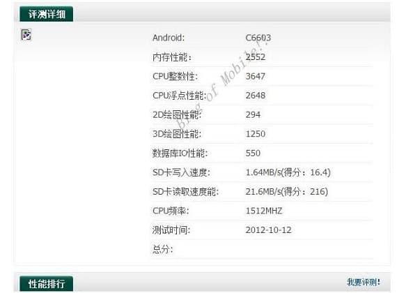 http://androidheadlines.com/wp-content/uploads/2012/10/sony-c660x-yuga.jpg