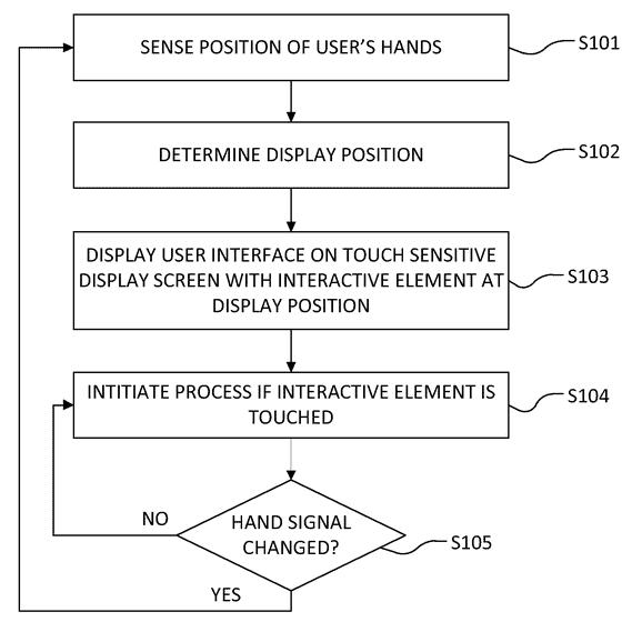 goog patent