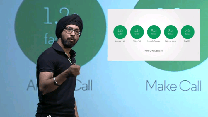 Motorola's Punit Soni Takes The Next Step And Leaves The Company For Flipkart